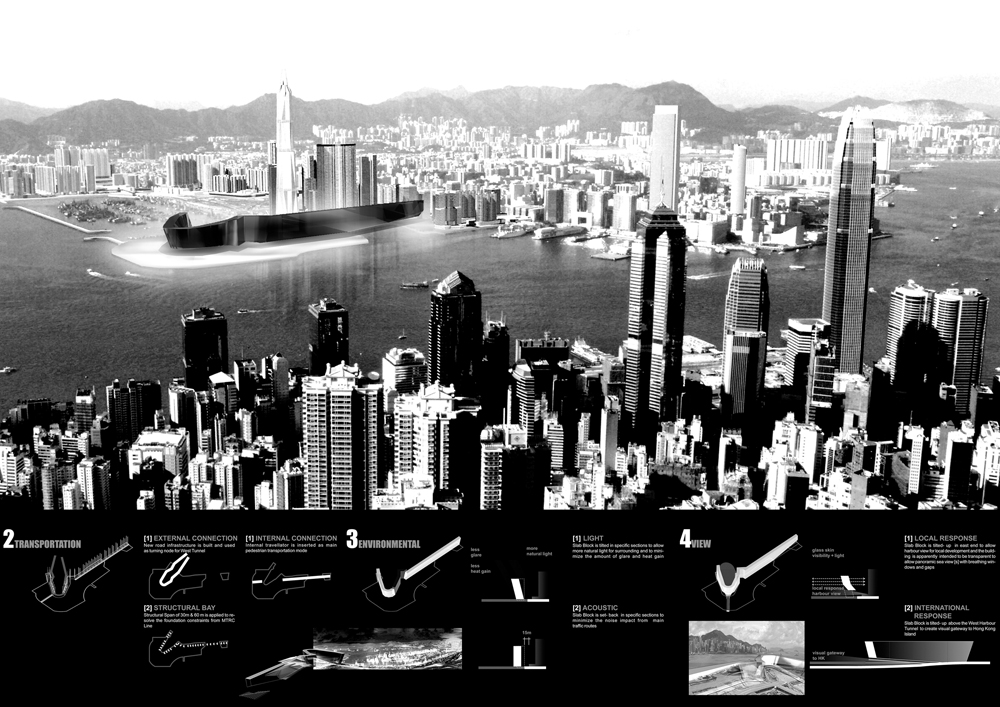West Kowloon Reclamation Concept Plan Competition - 2.JPG