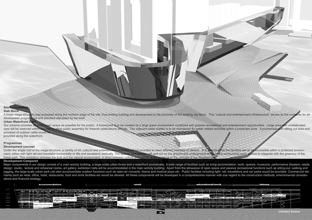 West Kowloon Reclamation Concept Plan Competition - 3.JPG