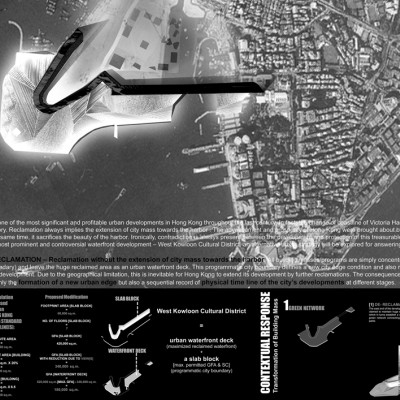 WEST KOWLOON RECLAMATION CONCEPT PLAN COMPETITION